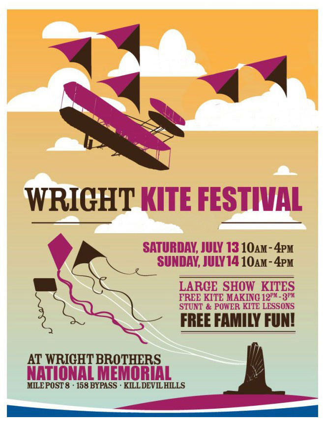 Annual Wright Kite Festival Kitty Hawk NC